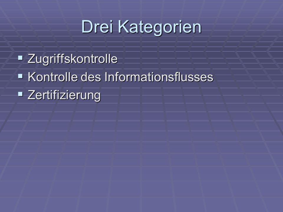 Drei Kategorien Zugriffskontrolle Zugriffskontrolle Kontrolle des Informationsflusses Kontrolle des Informationsflusses Zertifizierung Zertifizierung