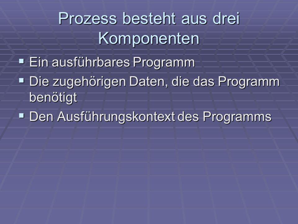 Prozess besteht aus drei Komponenten Ein ausführbares Programm Ein ausführbares Programm Die zugehörigen Daten, die das Programm benötigt Die zugehöri