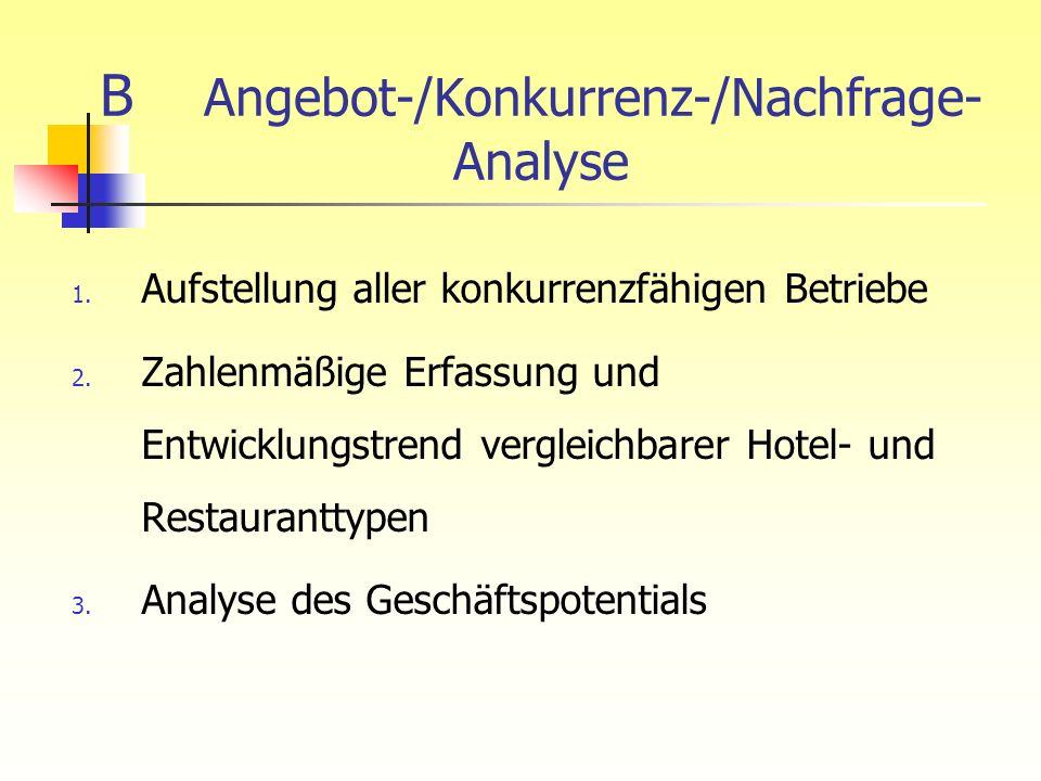 B Angebot-/Konkurrenz-/Nachfrage- Analyse 1. Aufstellung aller konkurrenzfähigen Betriebe 2. Zahlenmäßige Erfassung und Entwicklungstrend vergleichbar