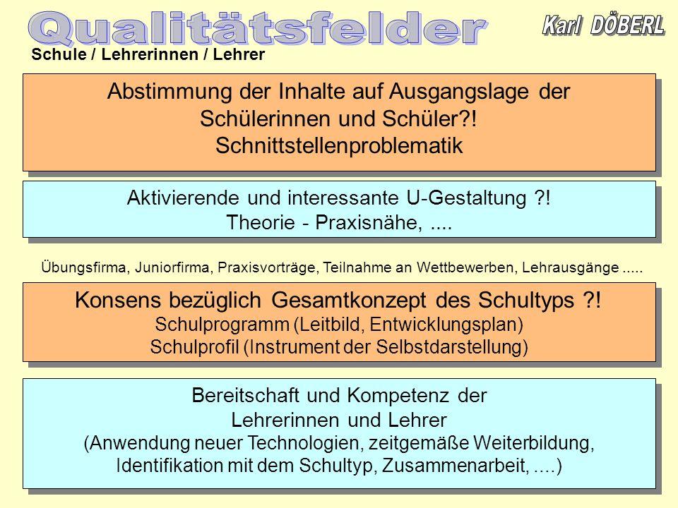 Schule / Lehrerinnen / Lehrer Aktivierende und interessante U-Gestaltung ?! Theorie - Praxisnähe,.... Aktivierende und interessante U-Gestaltung ?! Th