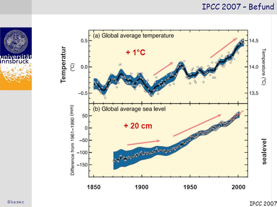1850 190019502000 + 1°C + 20 cm Temperatur sealevel IPCC 2007 – Befund IPCC 2007 ©kaser