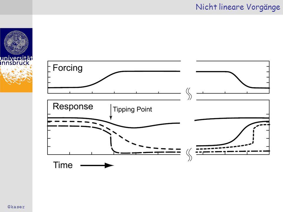 Nicht lineare Vorgänge ©kaser