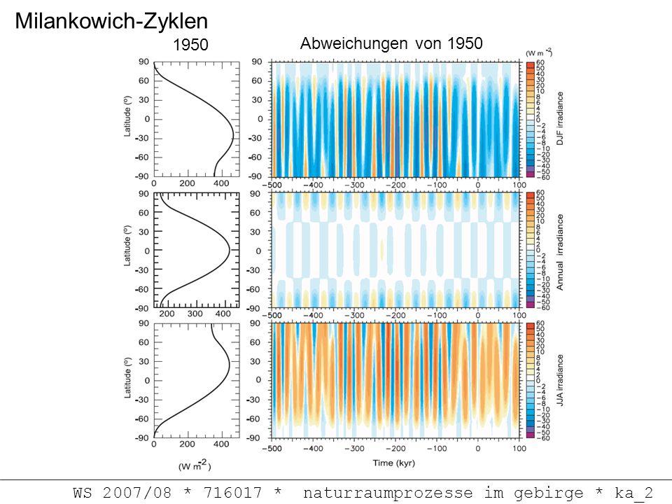 Milankowich-Zyklen WS 2007/08 * 716017 * naturraumprozesse im gebirge * ka_2 1950 Abweichungen von 1950