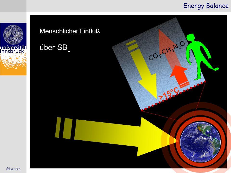 Energy Balance >15°C Menschlicher Einfluß über SB L CO 2 CH 4 N 2 O ©kaser