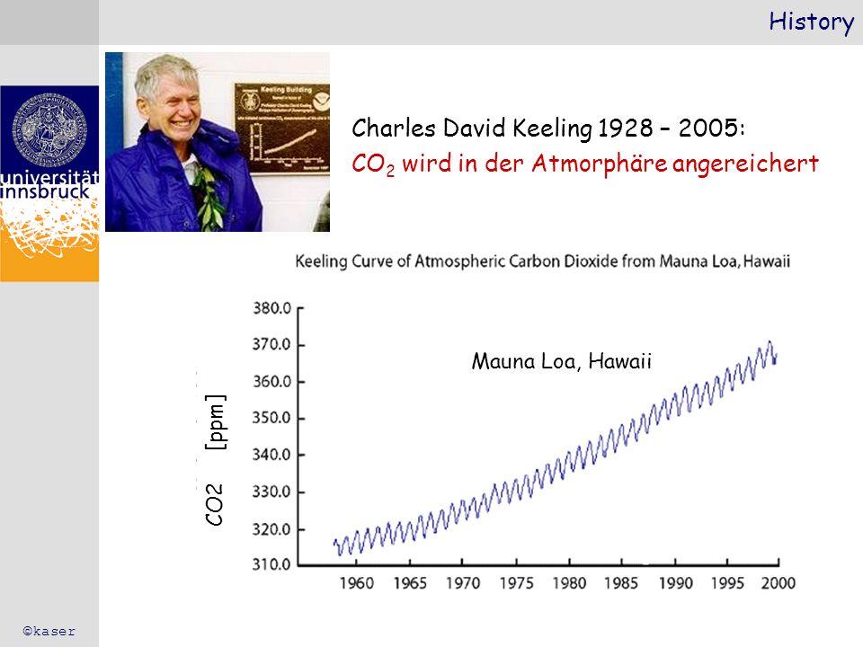 History Charles David Keeling 1928 – 2005: CO 2 wird in der Atmorphäre angereichert CO2 [ppm] Mauna Loa, Hawaii ©kaser