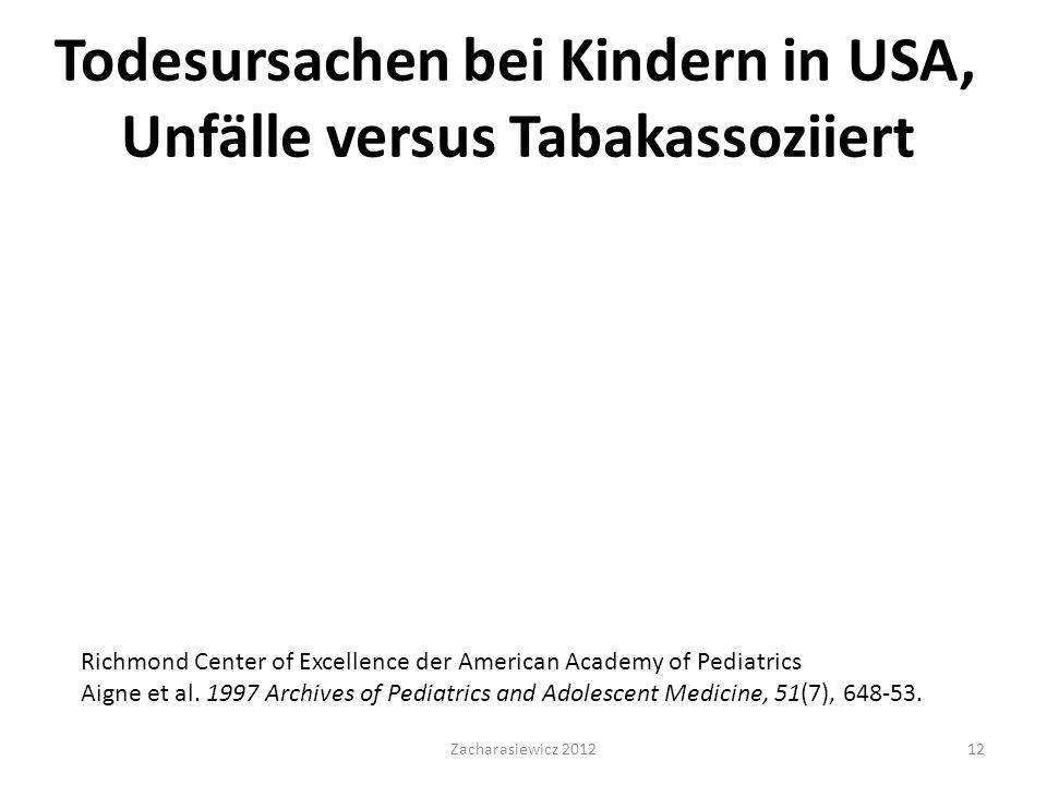 Todesursachen bei Kindern in USA, Unfälle versus Tabakassoziiert Richmond Center of Excellence der American Academy of Pediatrics Aigne et al.
