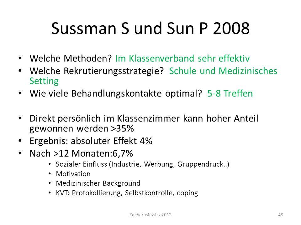 Sussman S und Sun P 2008 Welche Methoden.