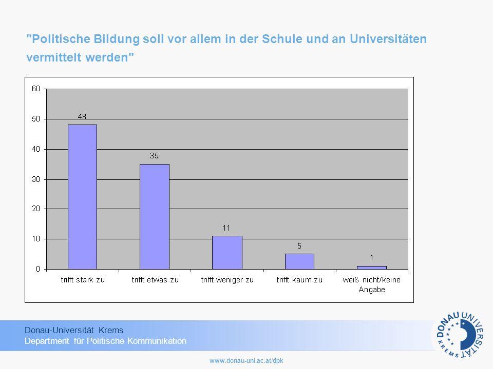 Donau-Universität Krems Department für Politische Kommunikation www.donau-uni.ac.at/dpk