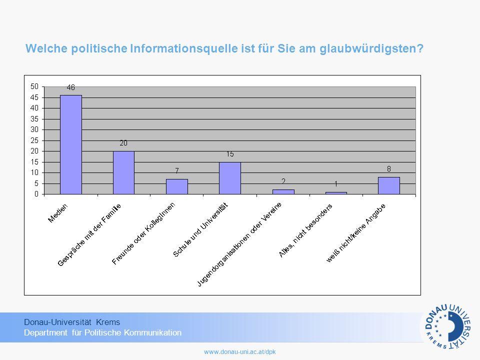 Donau-Universität Krems Department für Politische Kommunikation www.donau-uni.ac.at/dpk Welche politische Informationsquelle ist für Sie am glaubwürdi
