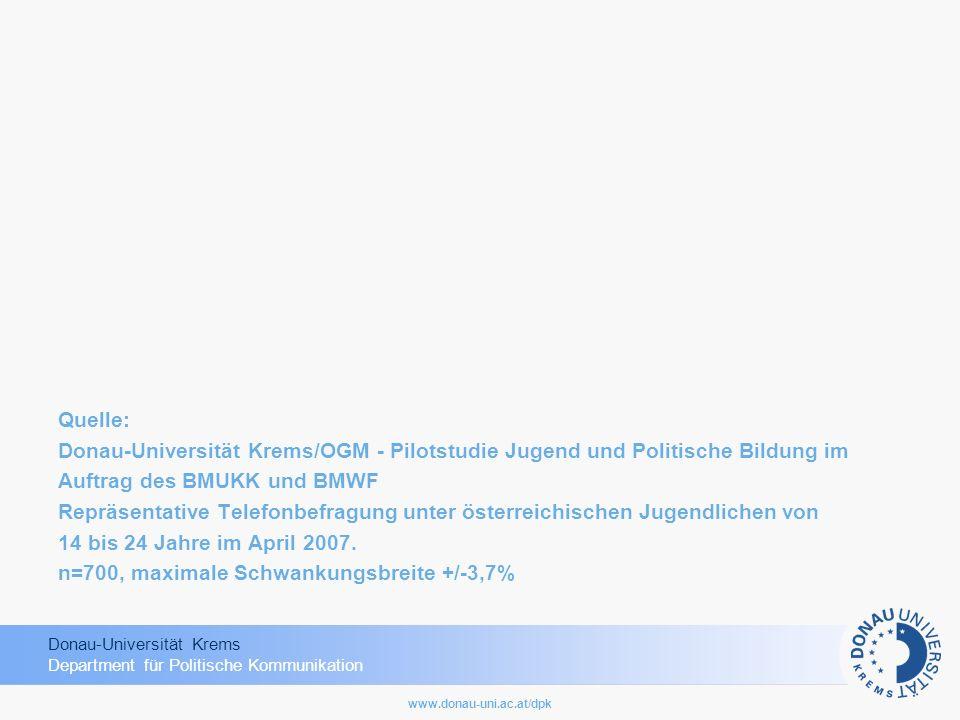 Donau-Universität Krems Department für Politische Kommunikation www.donau-uni.ac.at/dpk Quelle: Donau-Universität Krems/OGM - Pilotstudie Jugend und P