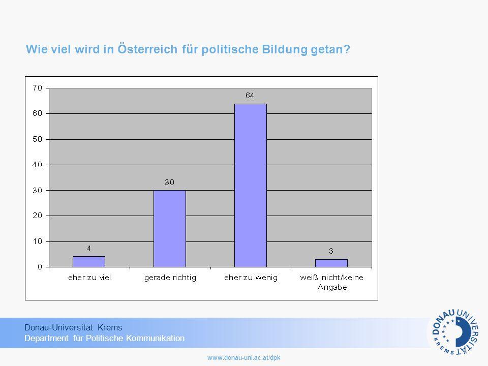 Donau-Universität Krems Department für Politische Kommunikation www.donau-uni.ac.at/dpk Wird in der politischen Bildung zu viel, genug, zu wenig getan … für die Themen ( zu wenig )