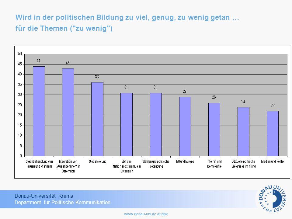 Donau-Universität Krems Department für Politische Kommunikation www.donau-uni.ac.at/dpk Wird in der politischen Bildung zum Thema Wahlen und politische Beteiligung zu viel, genug, zu wenig getan?