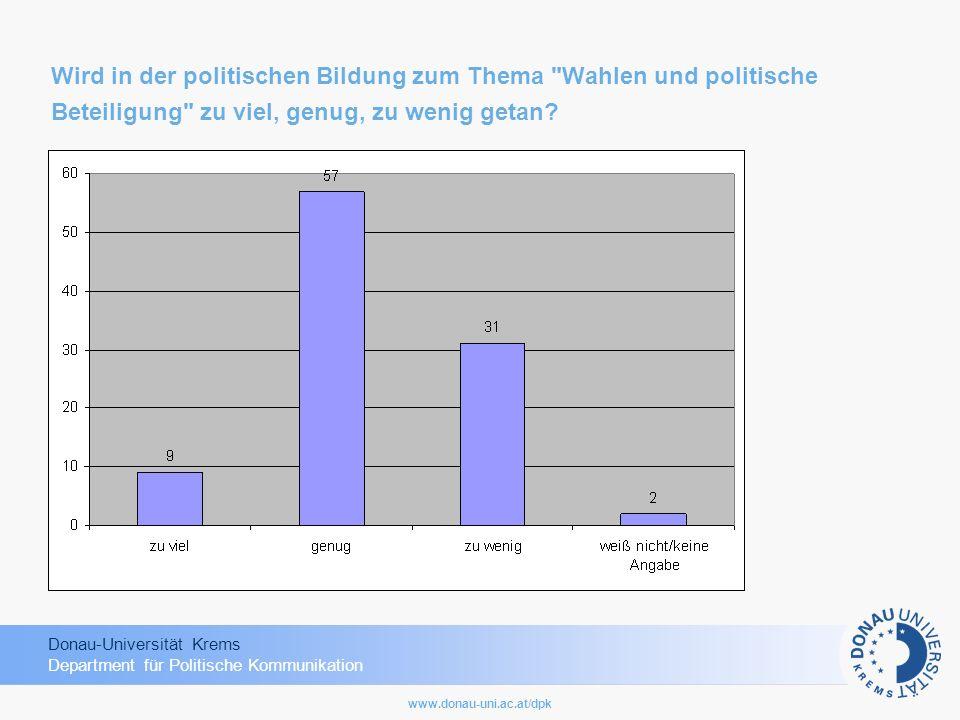 Donau-Universität Krems Department für Politische Kommunikation www.donau-uni.ac.at/dpk Welche politische Informationsquelle ist für Sie am glaubwürdigsten?
