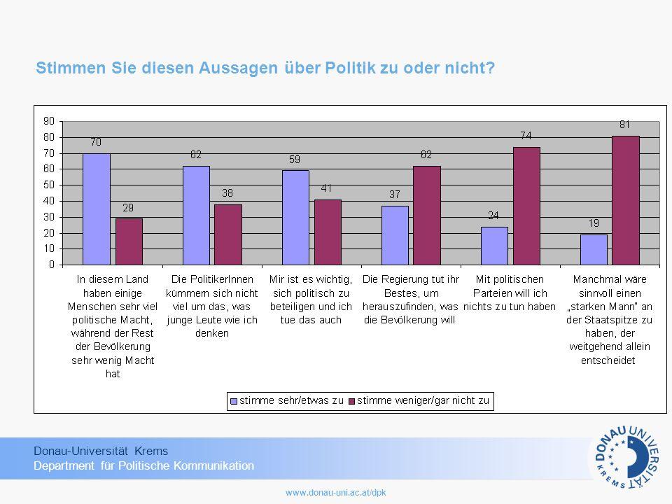 Donau-Universität Krems Department für Politische Kommunikation www.donau-uni.ac.at/dpk Stimmen Sie diesen Aussagen über Politik zu oder nicht?