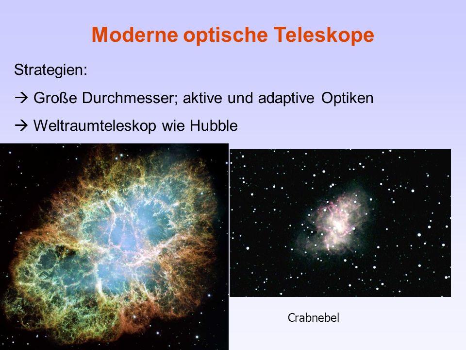 Strategien: Große Durchmesser; aktive und adaptive Optiken Weltraumteleskop wie Hubble Moderne optische Teleskope Crabnebel