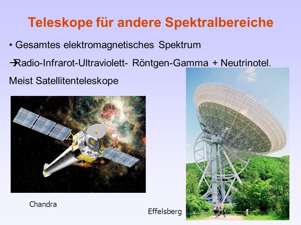 Gesamtes elektromagnetisches Spektrum Radio-Infrarot-Ultraviolett- Röntgen-Gamma + Neutrinotel. Meist Satellitenteleskope Teleskope für andere Spektra