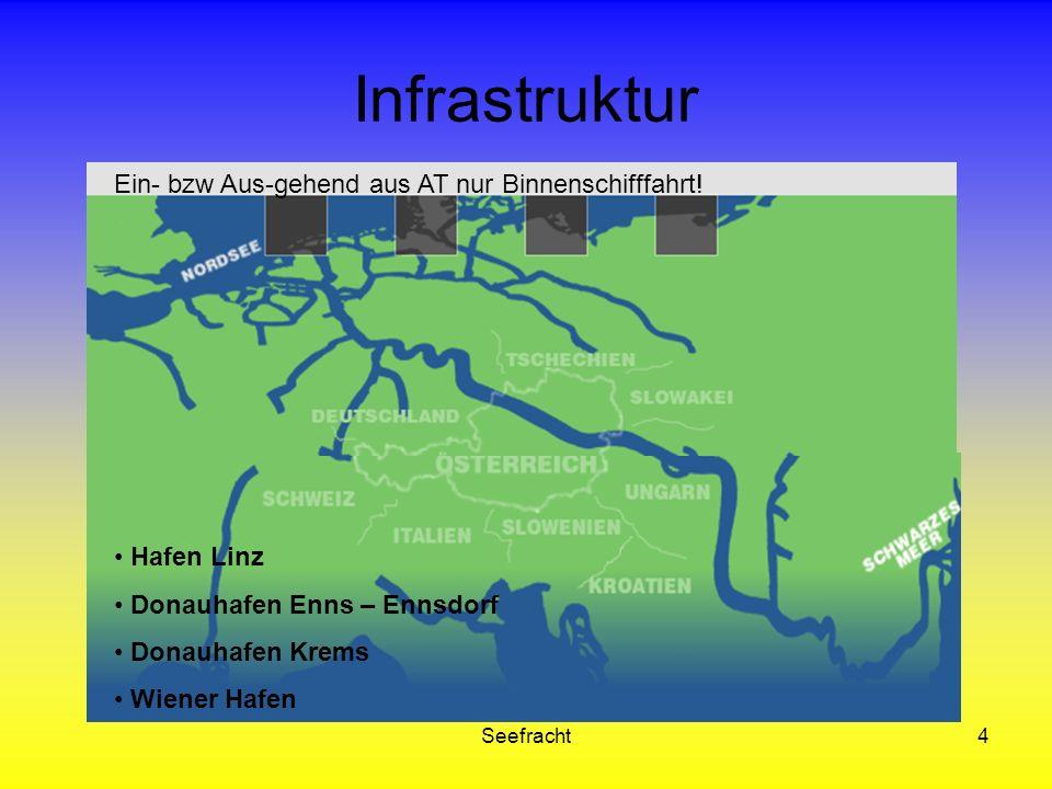Seefracht4 Infrastruktur Ein- bzw Aus-gehend aus AT nur Binnenschifffahrt.