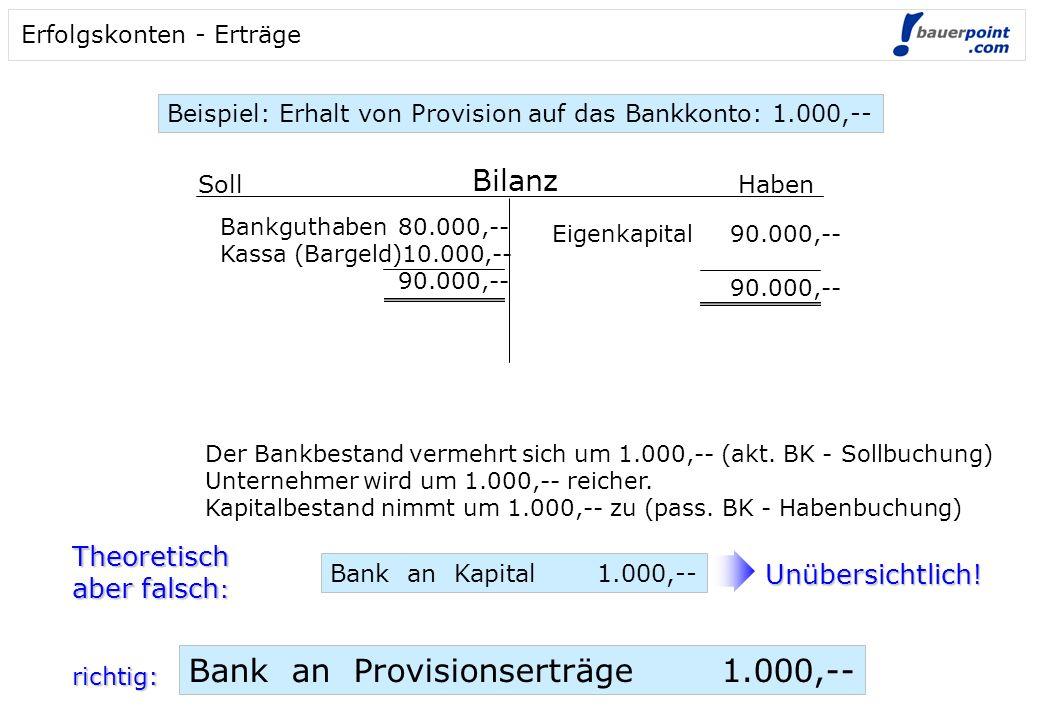Bilanz Soll Haben Bankguthaben80.000,-- Kassa (Bargeld)10.000,-- 90.000,-- Eigenkapital90.000,-- 90.000,-- Beispiel: Erhalt von Provision auf das Bank