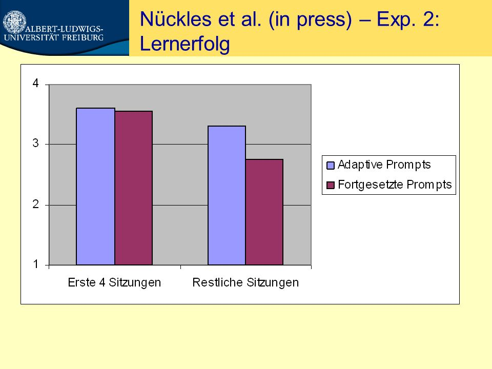 Nückles et al. (in press) – Exp. 2: Lernerfolg