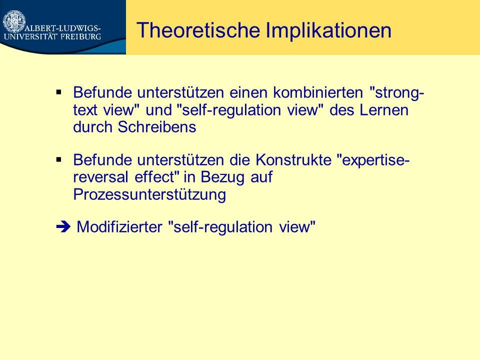 Instruktionale Implikationen: Effektives Lerntagebuchschreiben Galbraith ist sinnvoll Kombination aus kognitiven und metakognitive Prompts ist sinnvoll Lerntagebuchschreiben kann gut eingeführt werden über (a) Informiertes Prompting und (b) Beispiel Adaptation 1: Spezifität der Prompts auf Niveau der Lernendengruppe anpassen Adaptation 2: Anpassung an Individuum (wenn machbar) Adaptation 3: Anpassung an Fortschritte (wenn machbar; ansonsten fixed fading )
