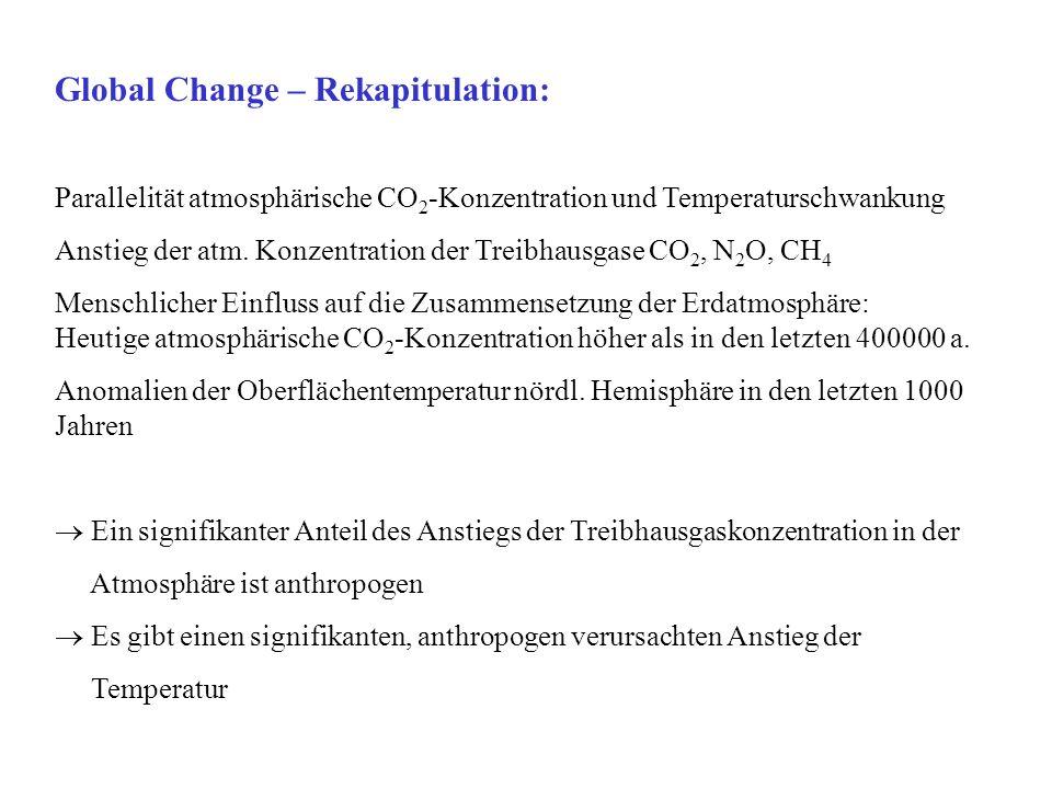 Global Change – Rekapitulation: Parallelität atmosphärische CO 2 -Konzentration und Temperaturschwankung Anstieg der atm. Konzentration der Treibhausg
