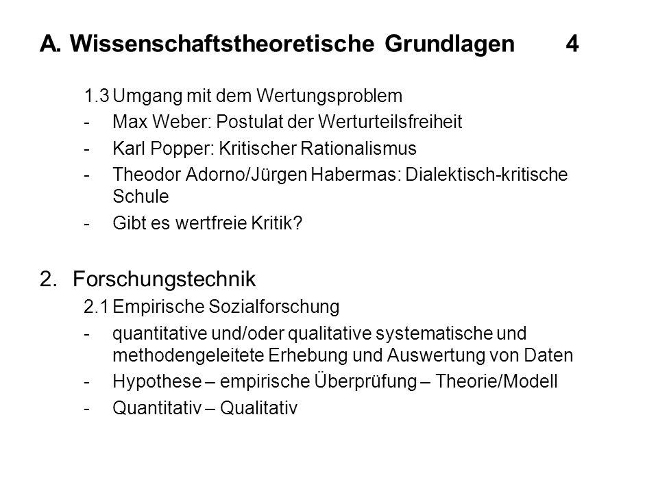 A. Wissenschaftstheoretische Grundlagen4 1.3Umgang mit dem Wertungsproblem -Max Weber: Postulat der Werturteilsfreiheit -Karl Popper: Kritischer Ratio