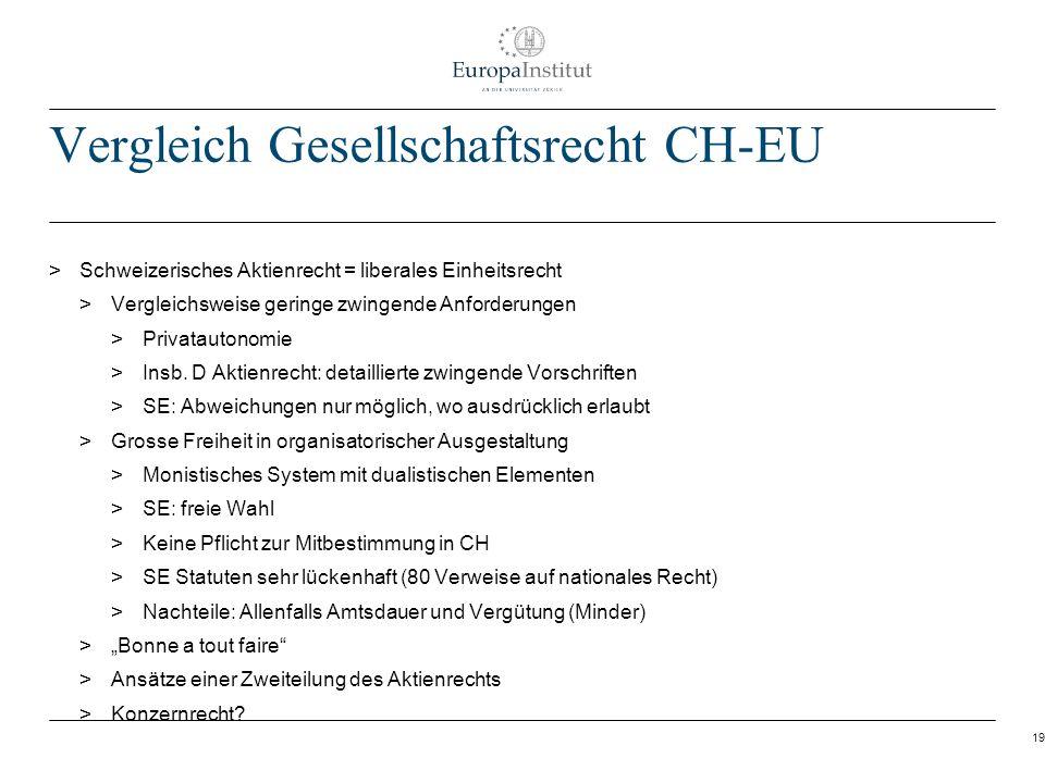 19 Vergleich Gesellschaftsrecht CH-EU > Schweizerisches Aktienrecht = liberales Einheitsrecht > Vergleichsweise geringe zwingende Anforderungen > Priv