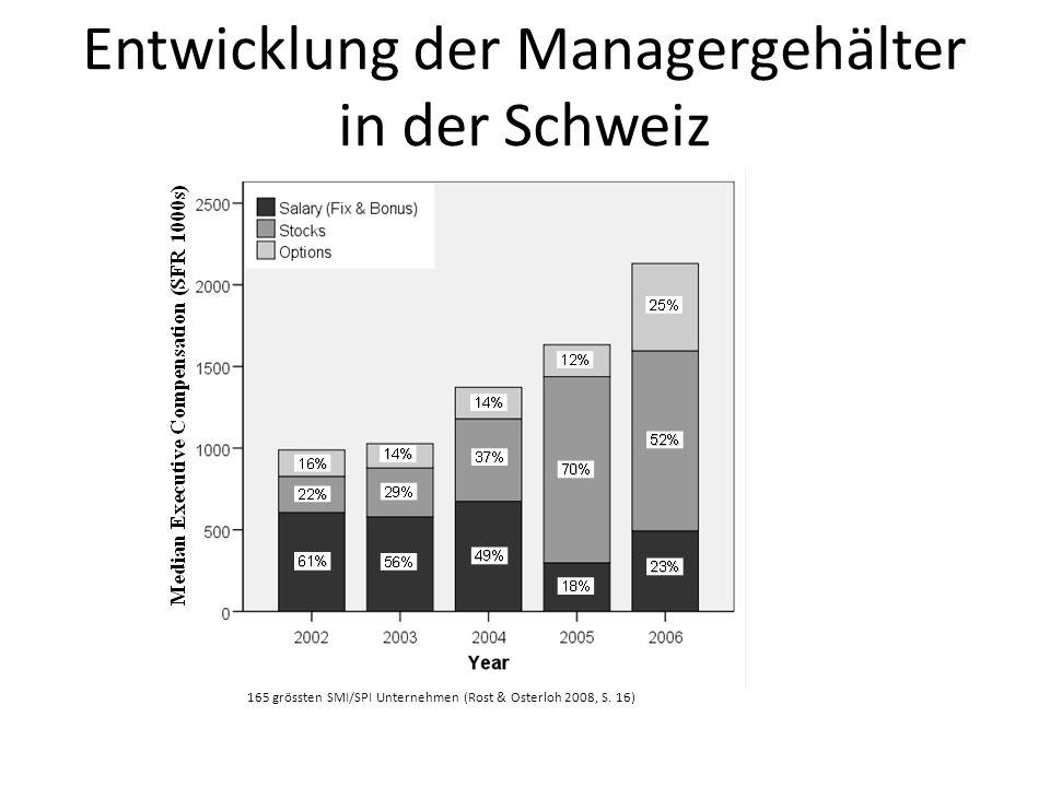 Entwicklung der Managergehälter in den USA S&P 500 Unternehmen (Jensen et al. 2004, 31)
