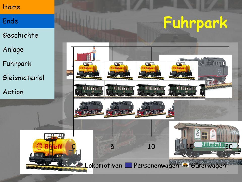 Fuhrpark Dampf Diesel Personenwagen Güterwagen Home Fuhrpark Geschichte Anlage Fuhrpark Gleismaterial Action Ende Home