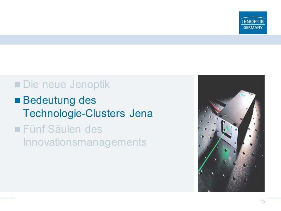 15 Bedeutung des Technologie-Clusters Jena Die neue Jenoptik Bedeutung des Technologie-Clusters Jena Fünf Säulen des Innovationsmanagements