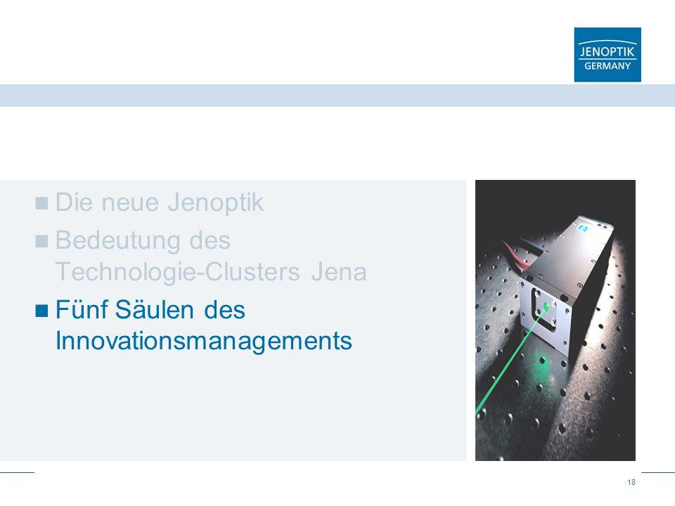 18 Fünf Säulen des Innovationsmanagements Die neue Jenoptik Bedeutung des Technologie-Clusters Jena Fünf Säulen des Innovationsmanagements