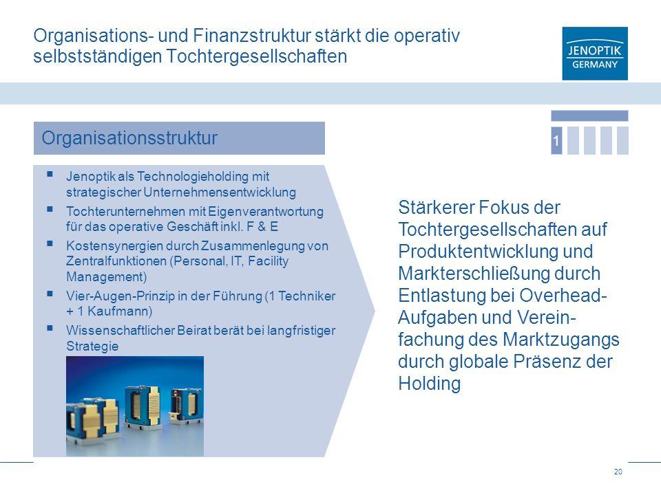 20 Organisations- und Finanzstruktur stärkt die operativ selbstständigen Tochtergesellschaften Jenoptik als Technologieholding mit strategischer Unter