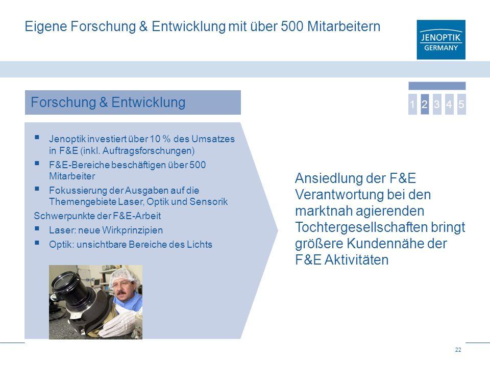 22 Eigene Forschung & Entwicklung mit über 500 Mitarbeitern Jenoptik investiert über 10 % des Umsatzes in F&E (inkl. Auftragsforschungen) F&E-Bereiche