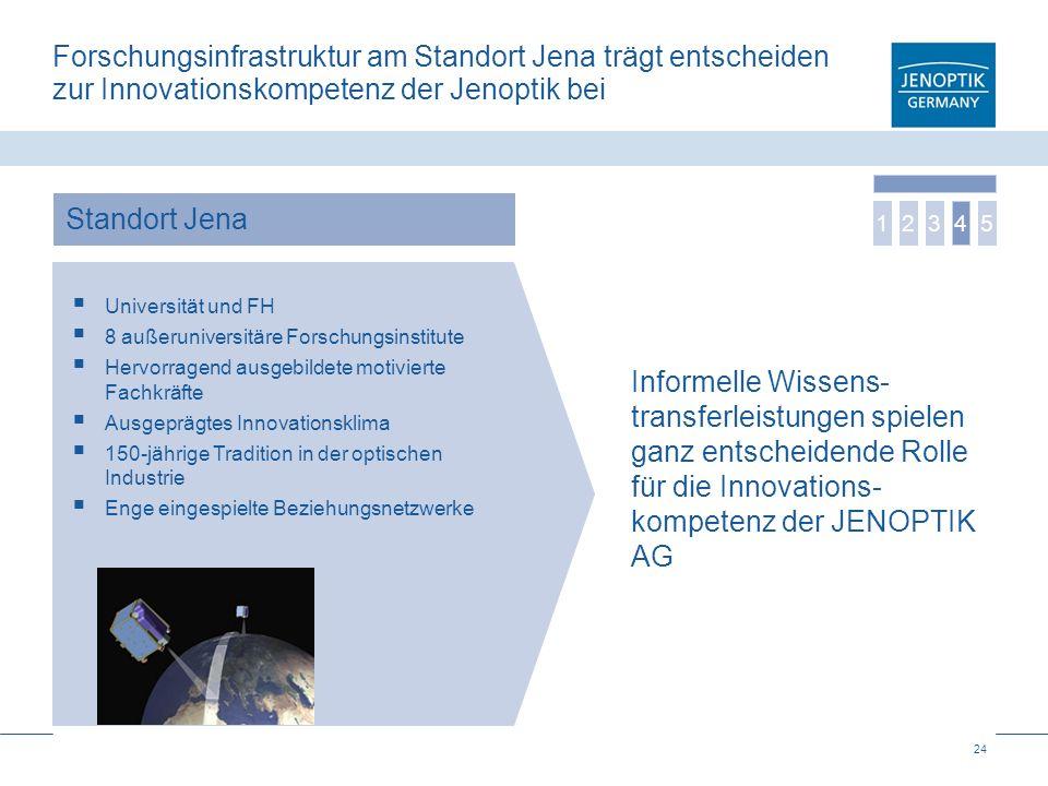 24 Forschungsinfrastruktur am Standort Jena trägt entscheiden zur Innovationskompetenz der Jenoptik bei Universität und FH 8 außeruniversitäre Forschu