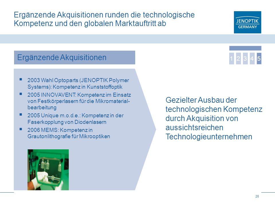 25 Ergänzende Akquisitionen runden die technologische Kompetenz und den globalen Marktauftritt ab 2003 Wahl Optoparts (JENOPTIK Polymer Systems): Komp