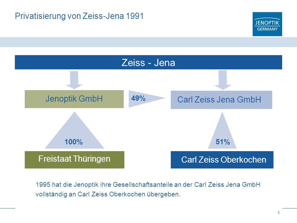 6 Privatisierung von Zeiss-Jena 1991 Zeiss - Jena Jenoptik GmbH Carl Zeiss Jena GmbH 100% Carl Zeiss Oberkochen 51% 49% 1995 hat die Jenoptik ihre Ges
