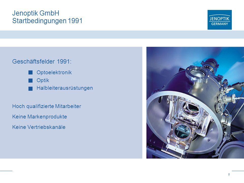 8 Jenoptik GmbH Startbedingungen 1991 Geschäftsfelder 1991: Optoelektronik Optik Halbleiterausrüstungen Hoch qualifizierte Mitarbeiter Keine Markenpro