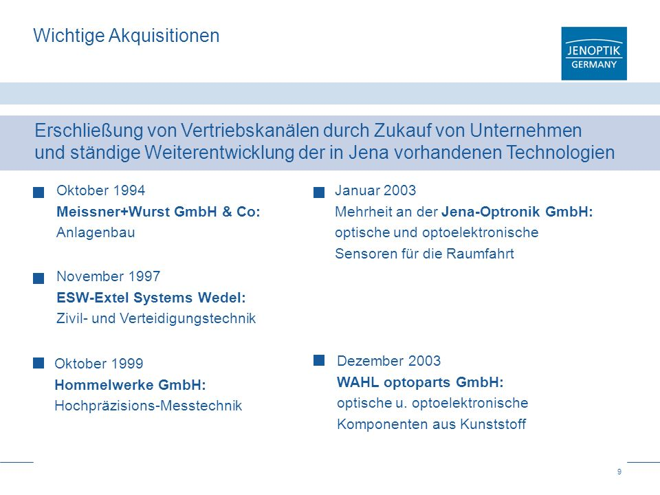 9 Wichtige Akquisitionen Erschließung von Vertriebskanälen durch Zukauf von Unternehmen und ständige Weiterentwicklung der in Jena vorhandenen Technol