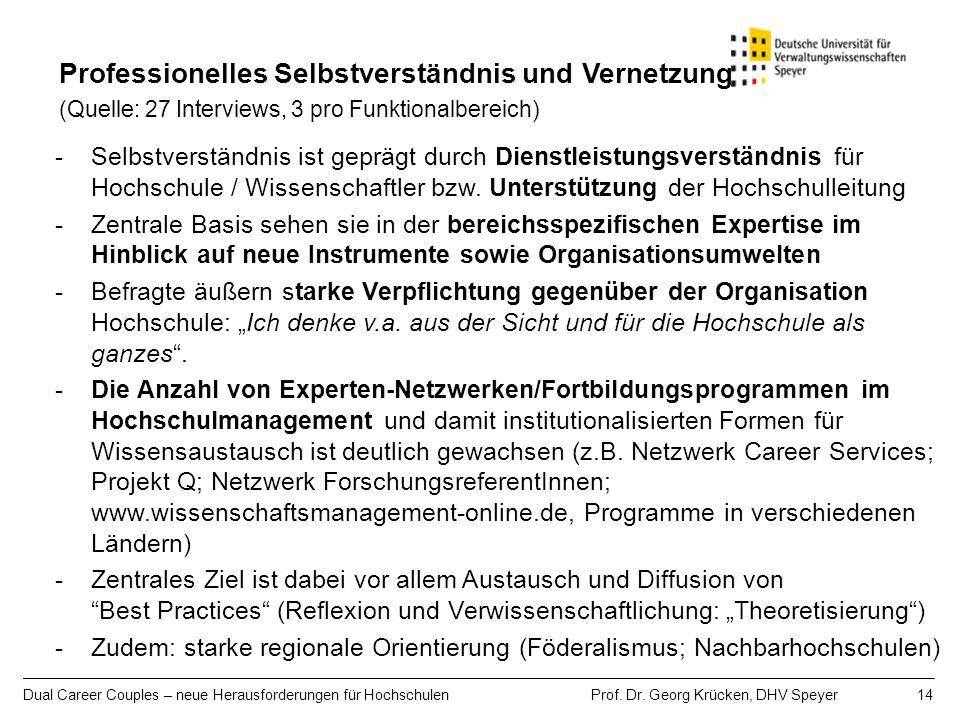 Dual Career Couples – neue Herausforderungen für Hochschulen Prof. Dr. Georg Krücken, DHV Speyer 14 Professionelles Selbstverständnis und Vernetzung (