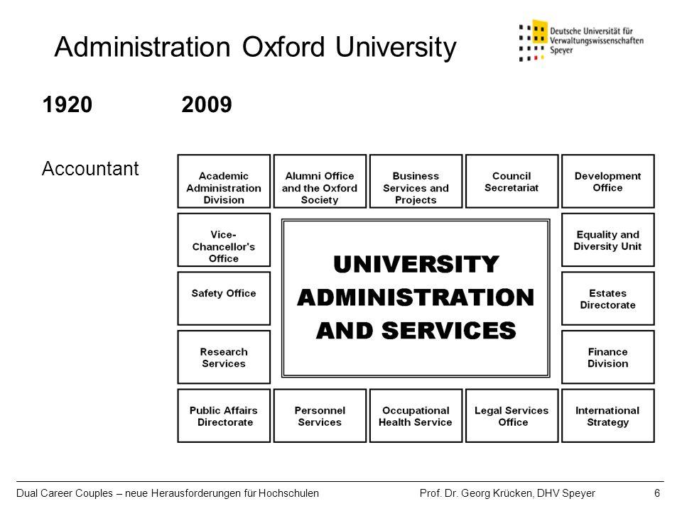 Dual Career Couples – neue Herausforderungen für Hochschulen Prof. Dr. Georg Krücken, DHV Speyer 6 Administration Oxford University 19202009 Accountan