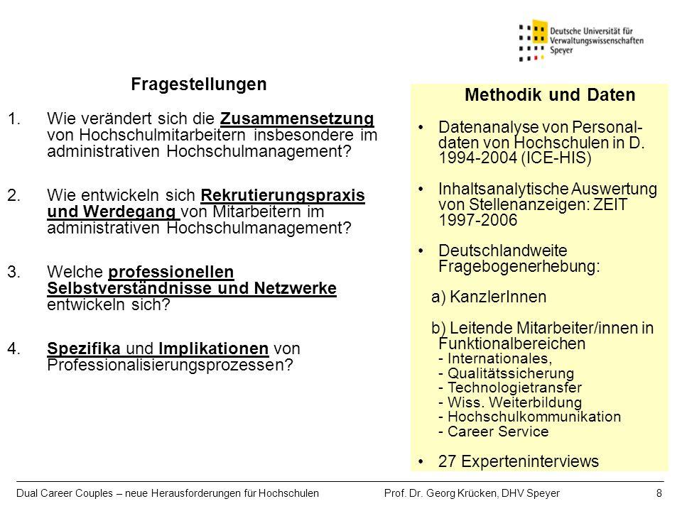 Dual Career Couples – neue Herausforderungen für Hochschulen Prof. Dr. Georg Krücken, DHV Speyer 8 Fragestellungen 1.Wie verändert sich die Zusammense