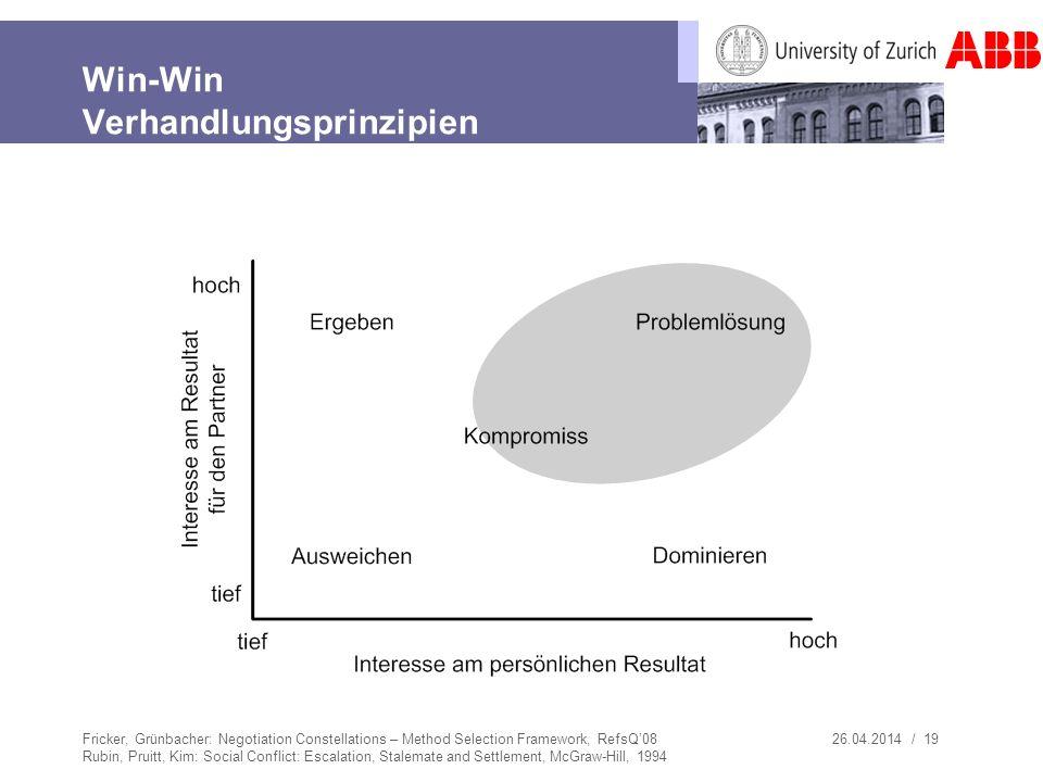 26.04.2014 / 19 Win-Win Verhandlungsprinzipien Fricker, Grünbacher: Negotiation Constellations – Method Selection Framework, RefsQ08 Rubin, Pruitt, Ki