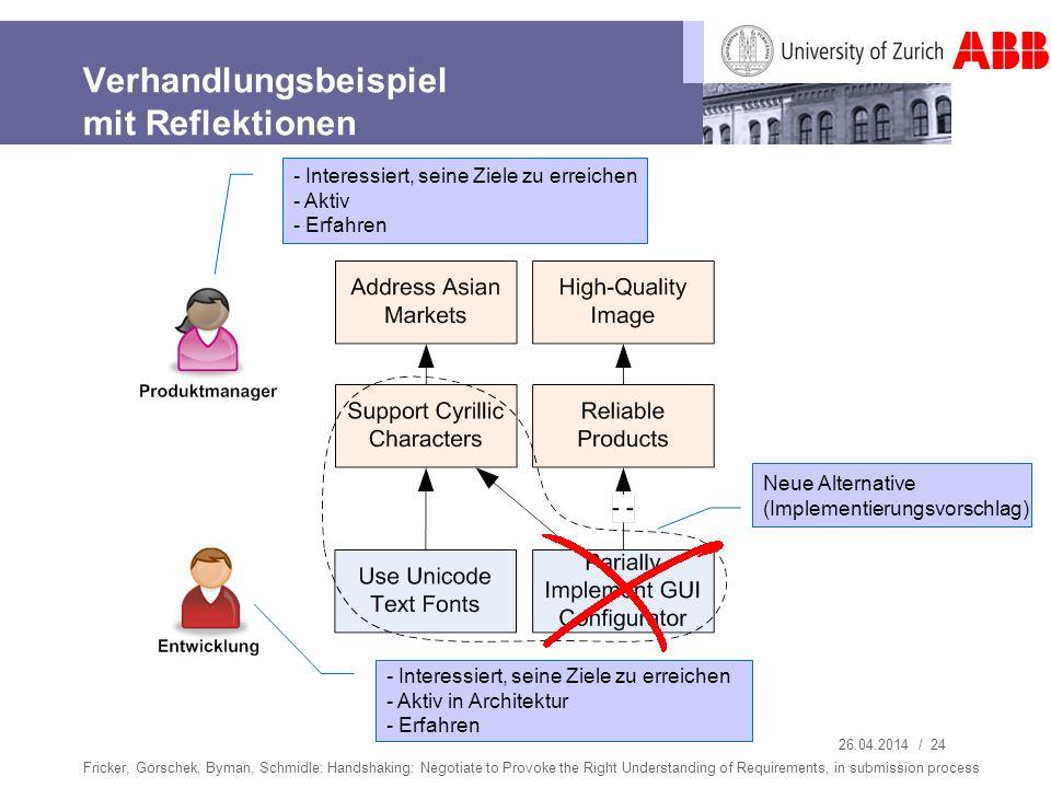 26.04.2014 / 24 Verhandlungsbeispiel mit Reflektionen Fricker, Gorschek, Byman, Schmidle: Handshaking: Negotiate to Provoke the Right Understanding of