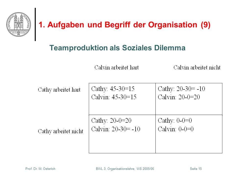Prof. Dr. M. Osterloh BWL 3, Organisationslehre, WS 2005/06Seite 15 1. Aufgaben und Begriff der Organisation (9) Teamproduktion als Soziales Dilemma
