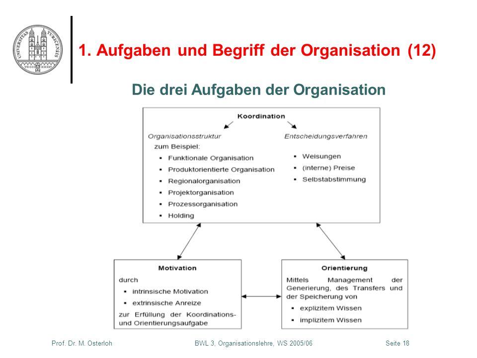 Prof. Dr. M. Osterloh BWL 3, Organisationslehre, WS 2005/06Seite 18 1. Aufgaben und Begriff der Organisation (12) Die drei Aufgaben der Organisation