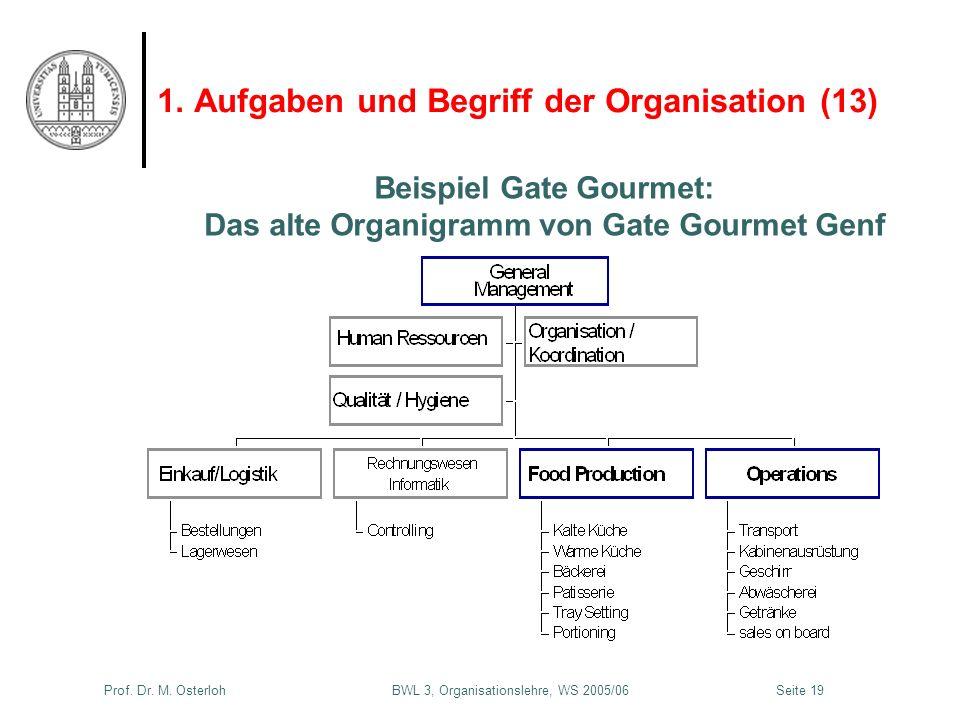 Prof. Dr. M. Osterloh BWL 3, Organisationslehre, WS 2005/06Seite 19 1. Aufgaben und Begriff der Organisation (13) Beispiel Gate Gourmet: Das alte Orga