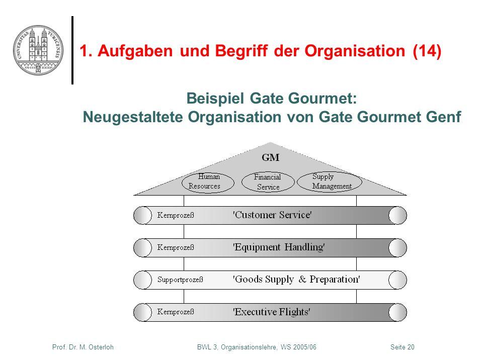 Prof. Dr. M. Osterloh BWL 3, Organisationslehre, WS 2005/06Seite 20 1. Aufgaben und Begriff der Organisation (14) Beispiel Gate Gourmet: Neugestaltete