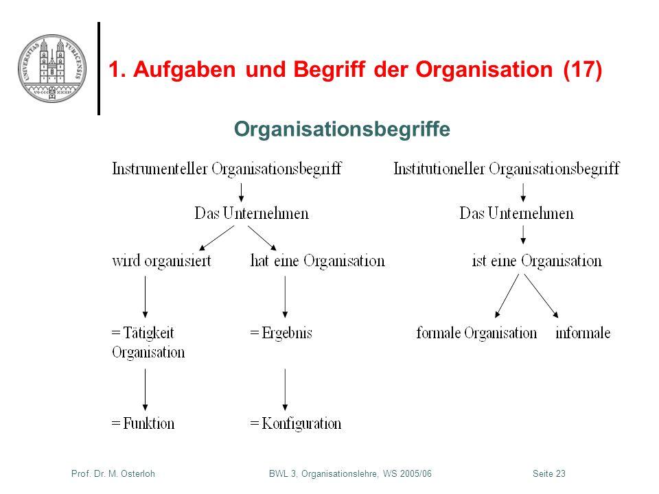 Prof. Dr. M. Osterloh BWL 3, Organisationslehre, WS 2005/06Seite 23 1. Aufgaben und Begriff der Organisation (17) Organisationsbegriffe