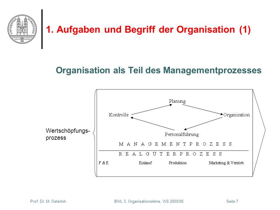Prof. Dr. M. Osterloh BWL 3, Organisationslehre, WS 2005/06Seite 7 1. Aufgaben und Begriff der Organisation (1) Organisation als Teil des Managementpr