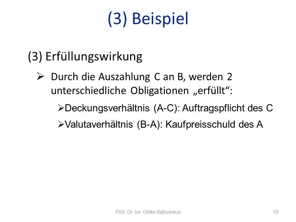 (3) Erfüllungswirkung Durch die Auszahlung C an B, werden 2 unterschiedliche Obligationen erfüllt: Deckungsverhältnis (A-C): Auftragspflicht des C Val